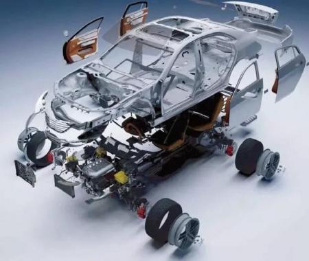汽车零部件表面处理项目环境影响评价公众参与首次公示